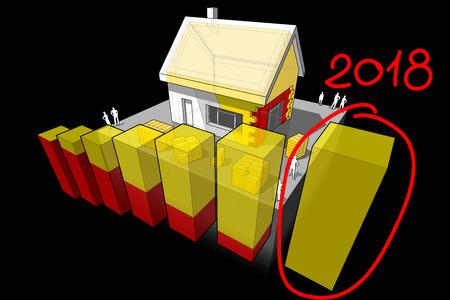 3D-afbeelding van een diagram van een vrijstaand huis met extra muur- en dakisolatie en met de hand getekende notitie 2018 over de laatste diagrambalk