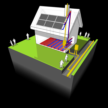 A diagram of a detached house with underfloor heating and natural gas boiler and solar panels on the roof