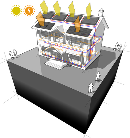 Diagram of a classic colonial house with radiators and solar water heating panels and photo voltaic panels on the roof as source of electric energy Stock Illustratie