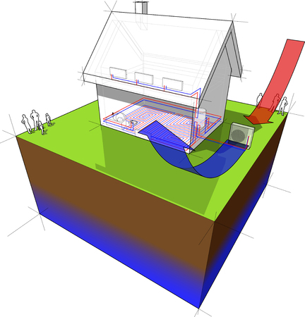 Diagram of a detached house with floor heating on the ground floor and radiators on the first floor and air source heat pump as source of energy Illustration