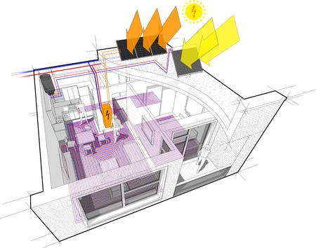 Perspectief opengewerkt diagram van een appartement met één slaapkamer, volledig ingericht met vloerverwarming met warm water en centrale verwarmingsbuizen als bron van energie voor verwarming van energie met extra zonneboilers en fotovoltaïsche panelen op het dak als bron van elektrische energie