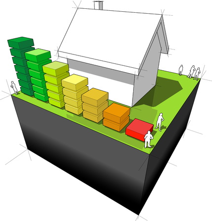 Diagram of a detached house with energy rating bar diagram
