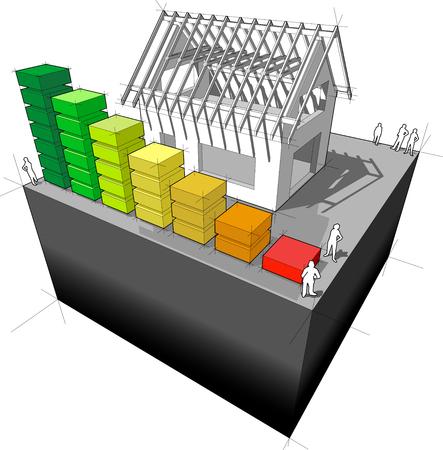 eenvoudig vrijstaand huis in aanbouw met houten dakframe en energieklasse-diagram