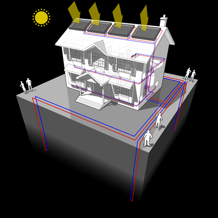 diagram of a classic colonial house with ground source heat pump with 4 wells as source of energy and solar panels on the roof for heating and radiators Ilustração
