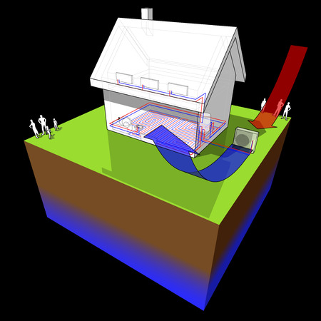 Diagram of a detached house with floor heating on the ground floor. Radiators on the first floor and air source heat pump as source of energy.