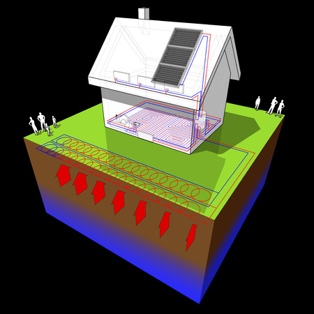 Diagram of a detached house with floor heating on the ground floor and radiators on the first floor and geothermal and air source heat pump as source of energy.