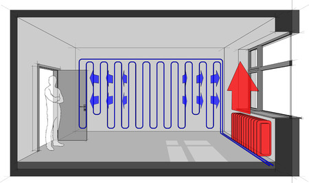 Diagram of a room cooled with wall cooling and heated with radiator