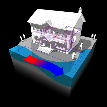 Diagram of a classic colonial house with surface water, open loop heat pump as source of energy for heating. Illustration