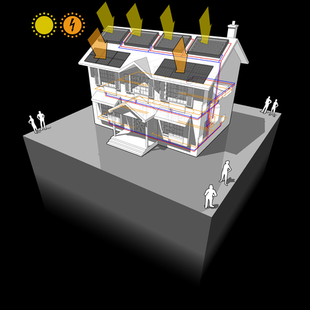Diagram of a classic colonial house with radiators and solar water heating panels and photovoltaic panels on the roof as source of electric energy.