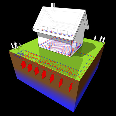 diagram of a detached  house with floor heating on the ground floor and radiators on the first floor and geothermal source heat pump as source of energy