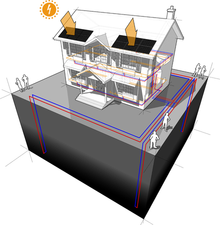 diagram of a classic colonial house with ground source heat pump with four wells as source of energy for heating and  radiators and photovoltaic panels on the roof as source of electric energy Stock Illustratie