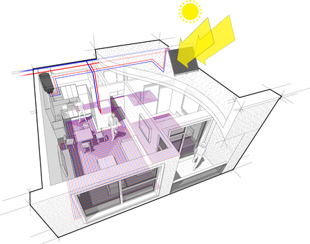 Perspective cutaway diagram of a one bedroom apartment completely furnished with hot water floor heating and central heating pipes as source of heating energy energy with additional solar water heating panels on the roof Stock Illustratie