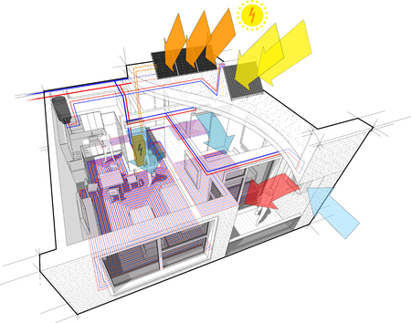 Perspective cutaway diagram of a one bedroom apartment completely furnished with hot water floor heating and central heating pipes as source of heating energy energy with additional solar water heating panels and photovoltaic panels on the roof as source of electric energy and with with indoor wall air conditioning Stock Illustratie