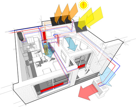 Perspective cutaway diagram of a one bedroom apartment completely furnished with hot water radiator heating and central heating pipes as source of heating energy with additional solar water heating panels and photovoltaic panels on the roof as source of electric energy and with with indoor wall air conditioning