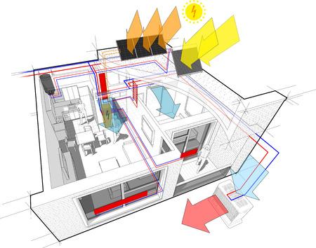 Perspektywiczny przekrój mieszkania jednopokojowego w pełni wyposażonego w ogrzewanie grzejnikowe ciepłą wodą i rury centralnego ogrzewania jako źródło energii grzewczej z dodatkowymi panelami słonecznymi do podgrzewania wody i panelami fotowoltaicznymi na dachu jako źródłem energii elektrycznej oraz z wewnętrzną klimatyzacją ścienną