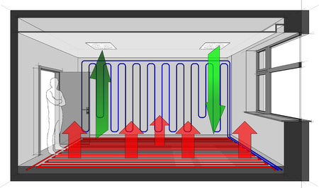 Diagram of a room ventilated by ceiling built in air ventilation and cooled with wall cooling and heated with floor heating