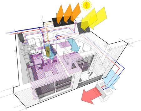 diagram of a one bedroom apartment completely furnished with hot water floor heating and central heating pipes as source of heating energy energy with additional solar water heating panels and photovoltaic panels on the roof as source of electric energy and with with indoor wall air conditioning