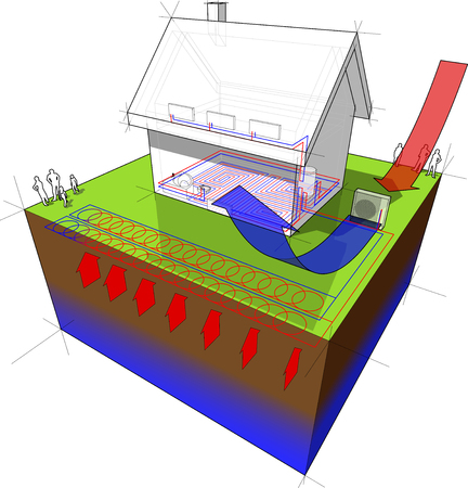 diagram of a detached  house with floor heating on the ground floor and radiators on the first floor and geothermal and air source heat pump as source of energy Zdjęcie Seryjne - 104038758