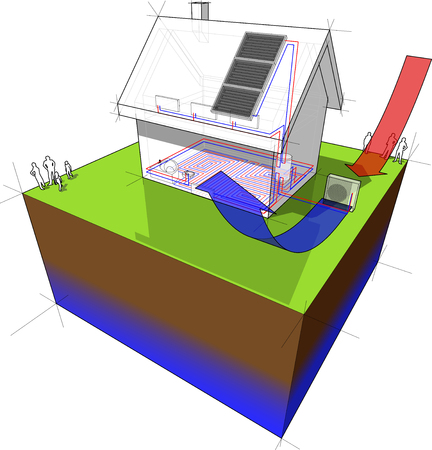 diagram of a detached  house with floor heating on the ground floor and radiators on the first floor and air source heat pump combined with solar panels on the roof as source of energy Ilustração