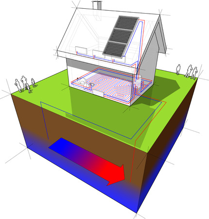 diagram of a detached  house with floor heating on the ground floor and radiators on the first floor and geothermal source heat pump and solar panels as source of energy