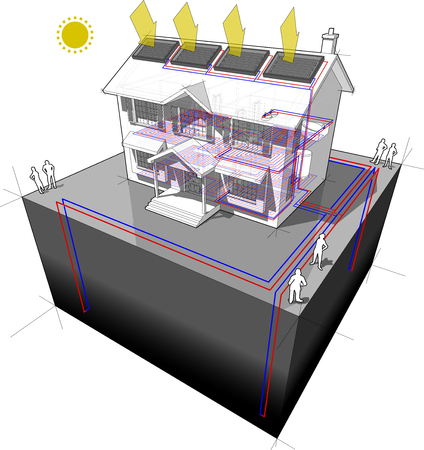 diagram of a classic colonial house with ground source heat pump with 4 wells as source of energy for heating and floor heating and solar panels on the roof Ilustração