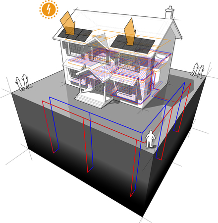 house with floor heating and ground source heat pump as source of energy for heating and floor heating and with photovoltaic panels on the roof as source of extra electric energy