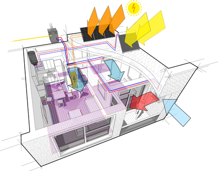 Apartment diagram with floor heating and gas water boiler and photovoltaic and solar panels and air conditioning Ilustração