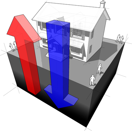 3d illustration of classic colonial house with red and blue arrow as symbol for geothermal energy or heat pump