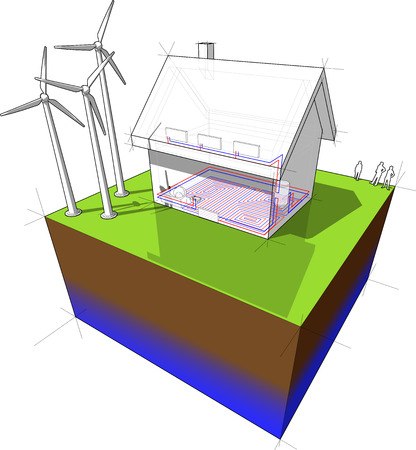 diagram of a detached  house with floor heating on the ground floor and radiators on the first floor and wind turbines as source for electric energy
