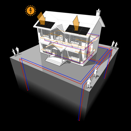 diagram of a classic colonial house with ground source heat pump with four wells as source of energy for heating and  radiators and photovoltaic panels on the roof as source of electric energy Ilustração