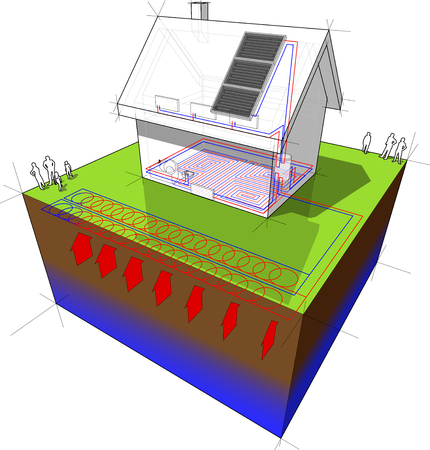 diagram of a detached  house with floor heating on the ground floor and radiators on the first floor and geothermal source heat pump and solar panels as source of energy Stockfoto - 116528725