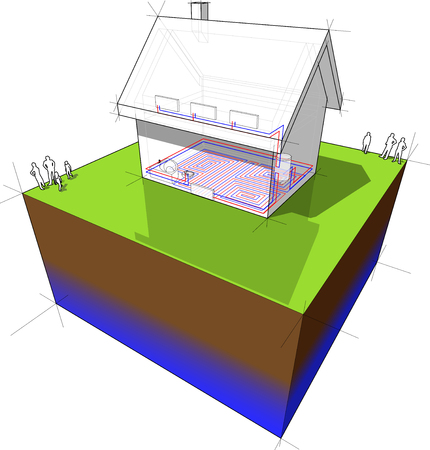 diagram of a detached  house with floor heating on the ground floor and radiators on the first floor Ilustração