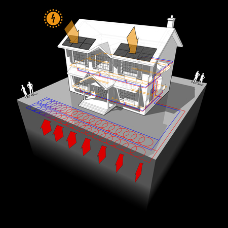 diagram of a classic colonial house with planar ground source heat pump as source of energy for heating and radiators and photovoltaic panels on the roof as source of electric energy Stock Illustratie