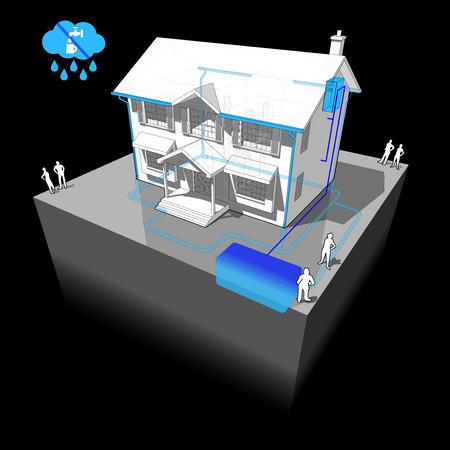 diagram of a classic colonial house with rainwater harvesting system Archivio Fotografico - 116528640