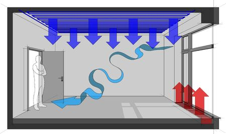 leerer Raum mit französischem Fenster und Deckenkühlung und Fußbodenheizungskonvektor und natürlicher Luftbelüftung Vektorgrafik