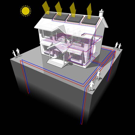 Diagram of a classic colonial house with ground source heat pump Stock Illustratie