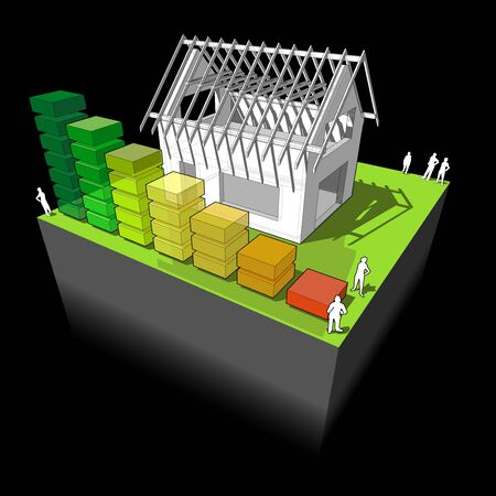 simple detached house under construction with wooden roof framework and energy rating diagram Stock Illustratie