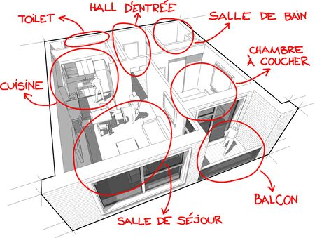 Perspective cut away diagram of a one bedroom apartment completely furnished with red hand drawn room definitions over it IN FRENCH LANGUAGE