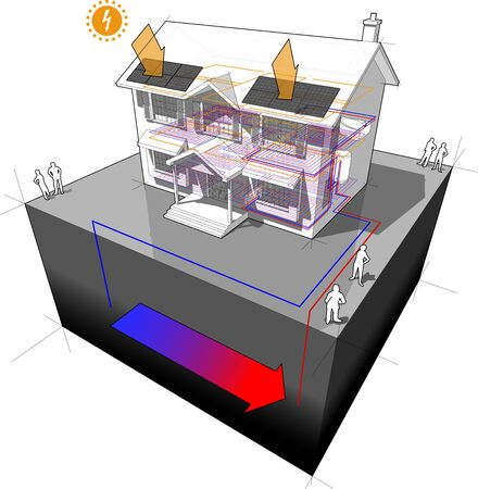 house with floor heating and ground source heat pump as source of energy for heating and floor heating and with photovoltaic panels