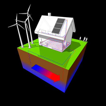 diagram of a detached house with floor heating on the ground floor and radiators on the first floor and geothermal source heat pump as source of energy and wind turbines as source for electric energy