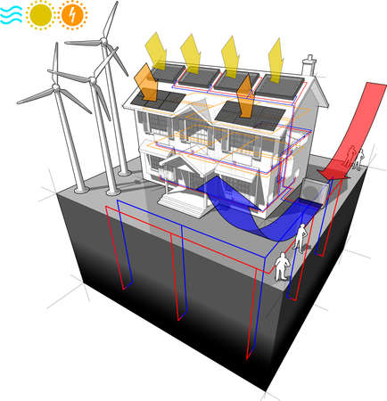 house with air heat pump with solar panels and photovoltaics and radiators and wind turbines as source for electric energy and geothermal heat pump Ilustracje wektorowe