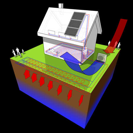 diagram of a detached  house with floor heating on the ground floor and radiators on the first floor and geothermal and air source heat pump and solar panels as source of energy Stock Illustratie