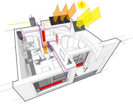 Apartment diagram with radiator heating and gas water boiler and photovoltaic and solar panels