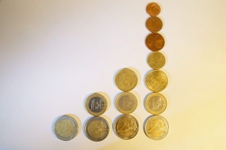 Euro coins of different denominations are folded as a bar diagremmy photo