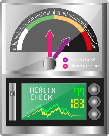 Health Check meter and Medical instrument photo