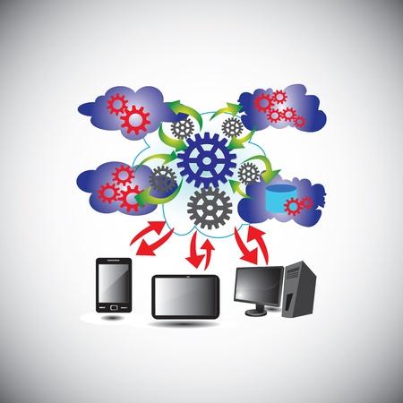 how: Nube Network Computing - Esta ilustraci�n vectorial describe la forma en c�mo la red de Cloud Computing conecta varios sistemas