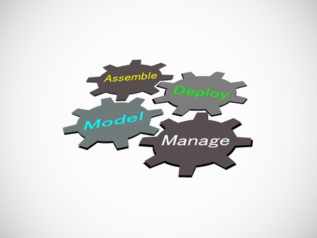 SOA and Service Life cycle, represents how the various stages of a service life cycle like service modeling, assembling, deploy and manage connects each other in Service Oriented Architecture Vector