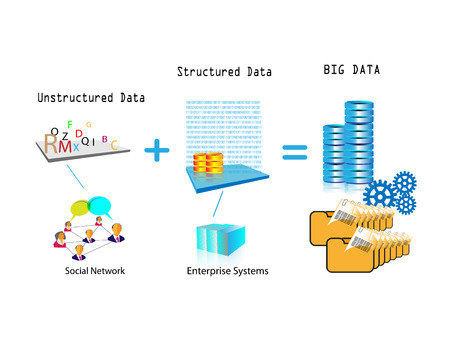 structured: Concept of Big Data