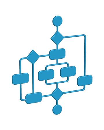 複雑なビジネス プロセス分離