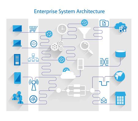 エンタープライズ システムのアーキテクチャ